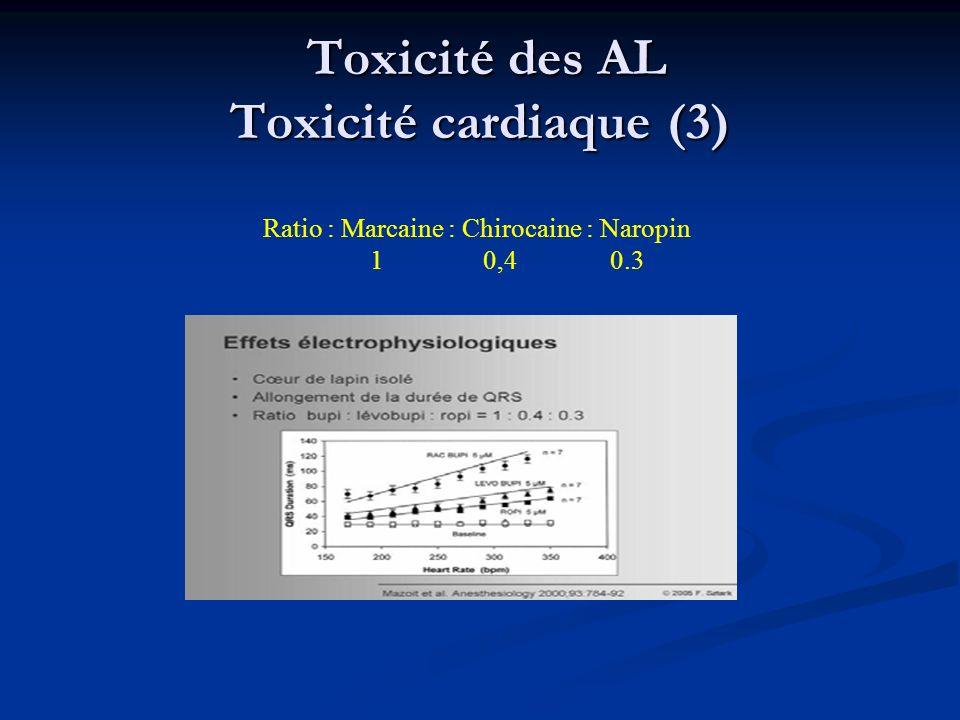Toxicité des AL Toxicité cardiaque (3)
