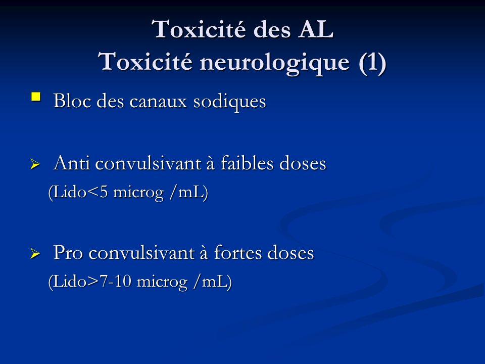 Toxicité des AL Toxicité neurologique (1)