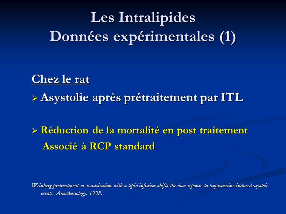 Les Intralipides Données expérimentales (1)