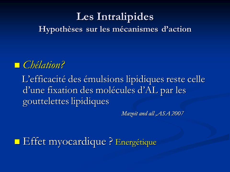 Les Intralipides Hypothèses sur les mécanismes d'action