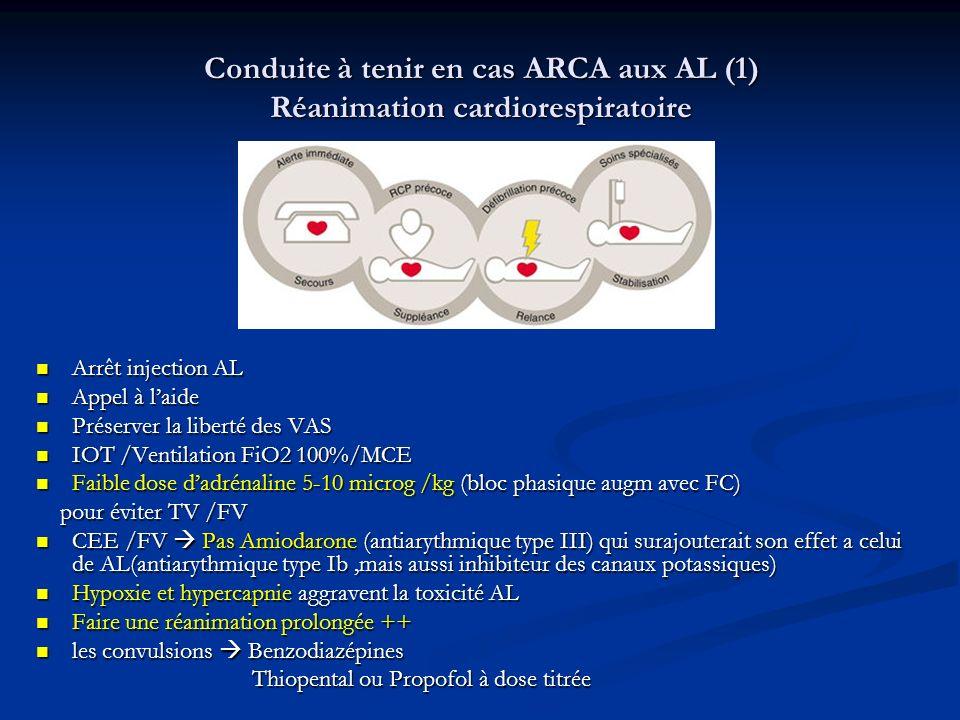 Conduite à tenir en cas ARCA aux AL (1) Réanimation cardiorespiratoire