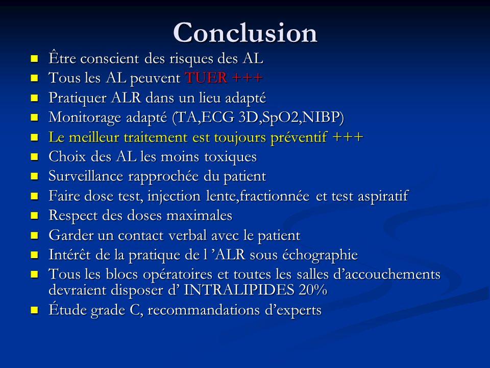 Conclusion Être conscient des risques des AL