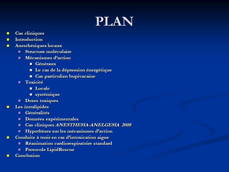 PLAN Cas cliniques Introduction Anesthésiques locaux