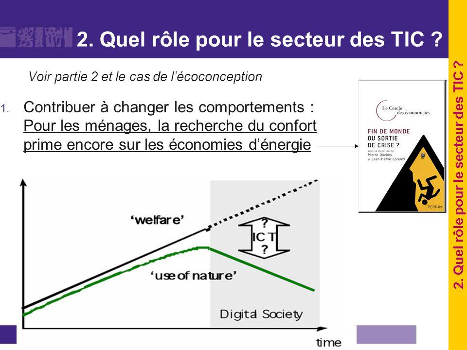 Les éco-TIC Comment réduire l'empreinte écologique des TIC.