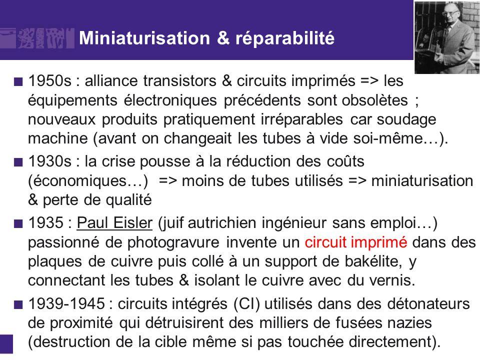 Miniaturisation & réparabilité