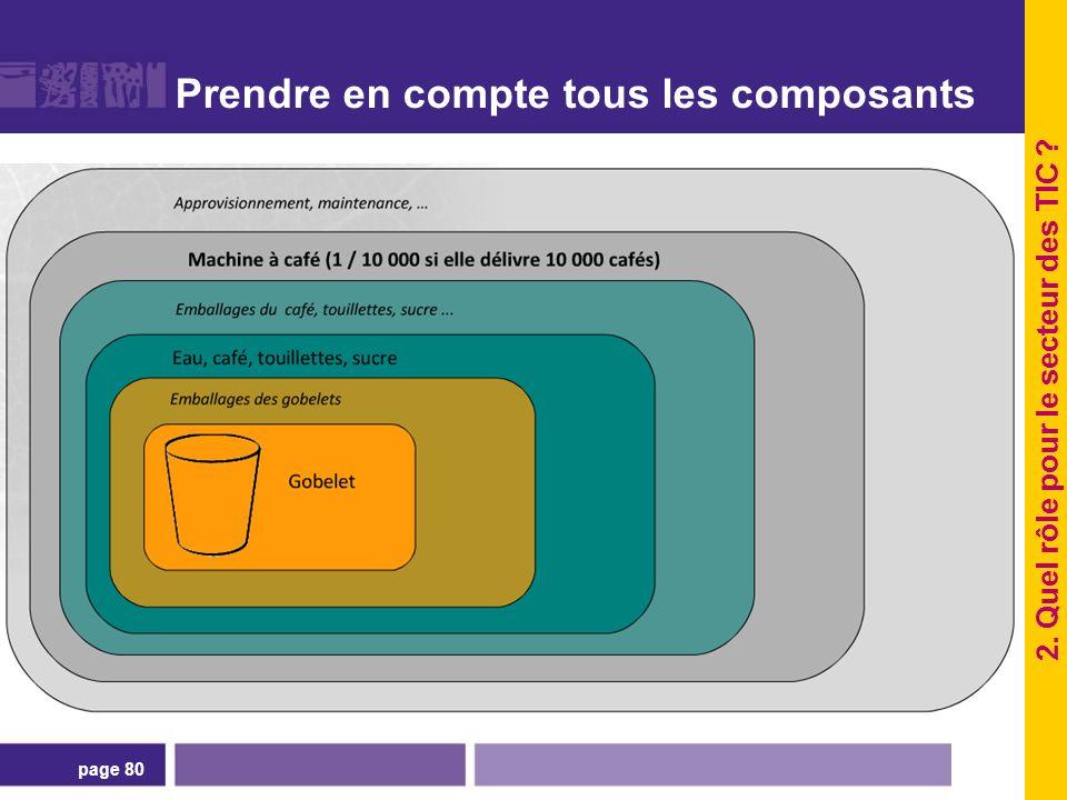Utiliser plusieurs critère d'évaluation : inputs et outputs