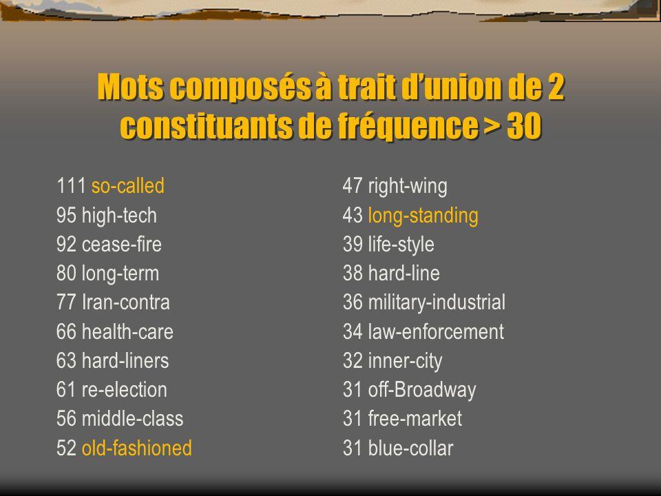 Mots composés à trait d'union de 2 constituants de fréquence > 30