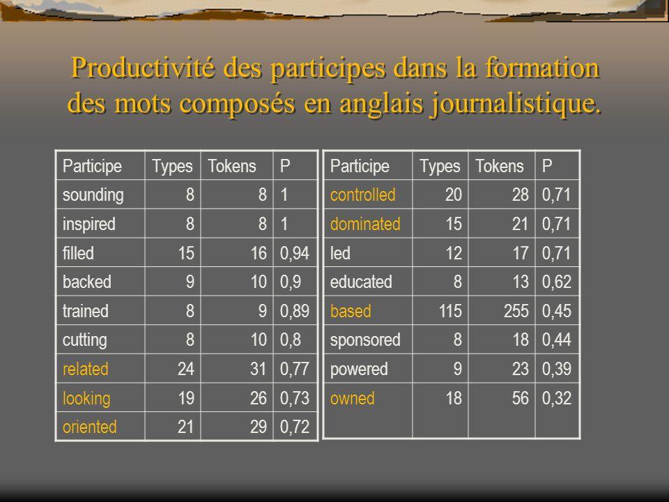 Productivité des participes dans la formation des mots composés en anglais journalistique.