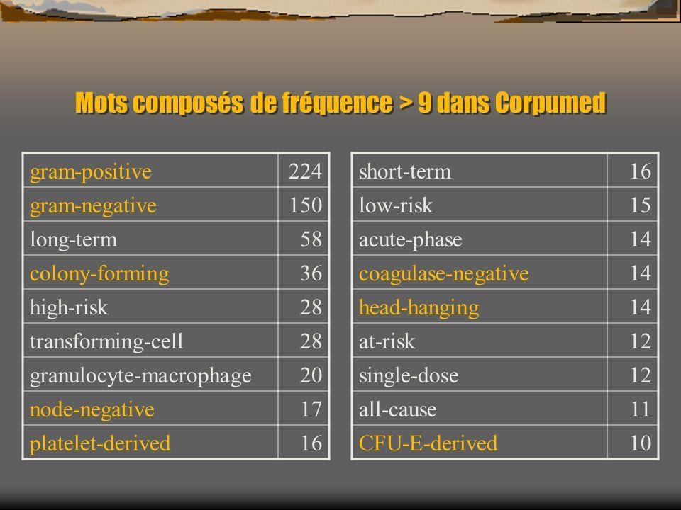 Mots composés de fréquence > 9 dans Corpumed