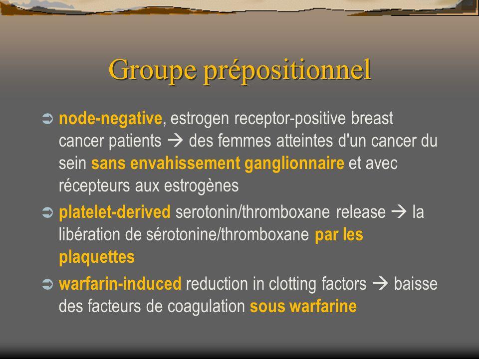 Groupe prépositionnel