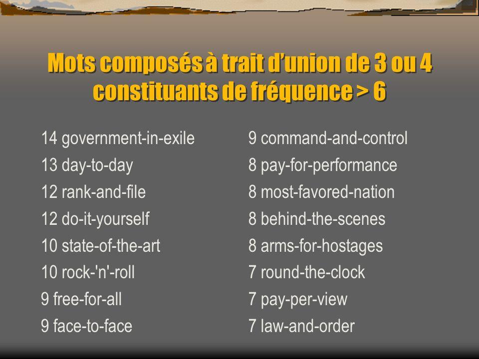 Mots composés à trait d'union de 3 ou 4 constituants de fréquence > 6