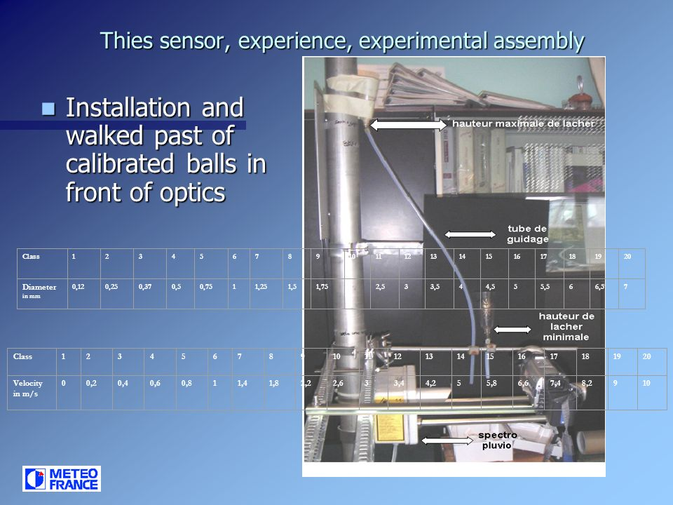 Thies sensor, experience, experimental assembly