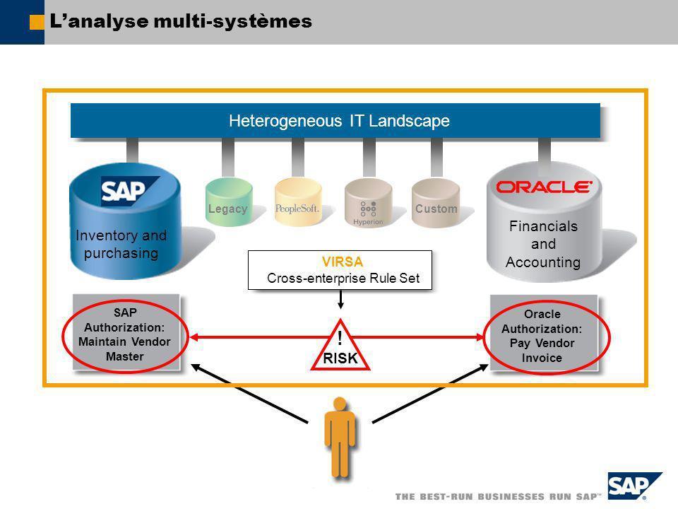 L'analyse multi-systèmes