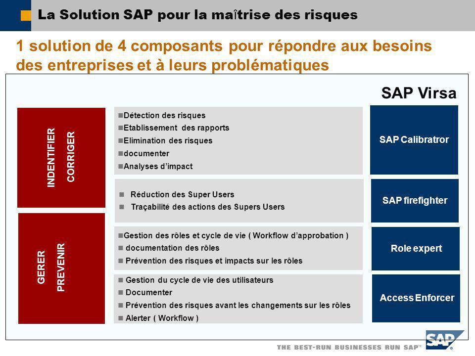 La Solution SAP pour la maîtrise des risques