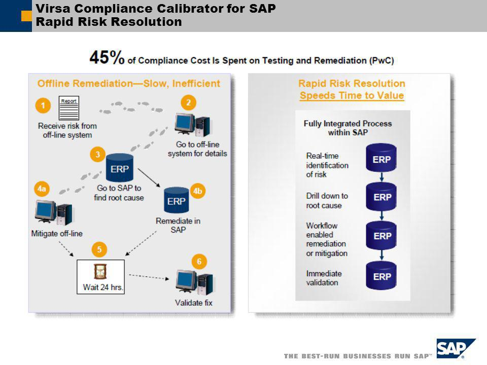 Virsa Compliance Calibrator for SAP Rapid Risk Resolution