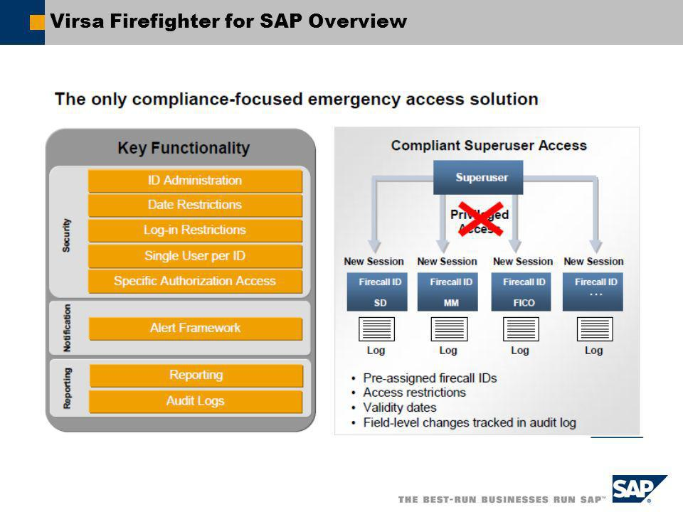 Virsa Firefighter for SAP Overview