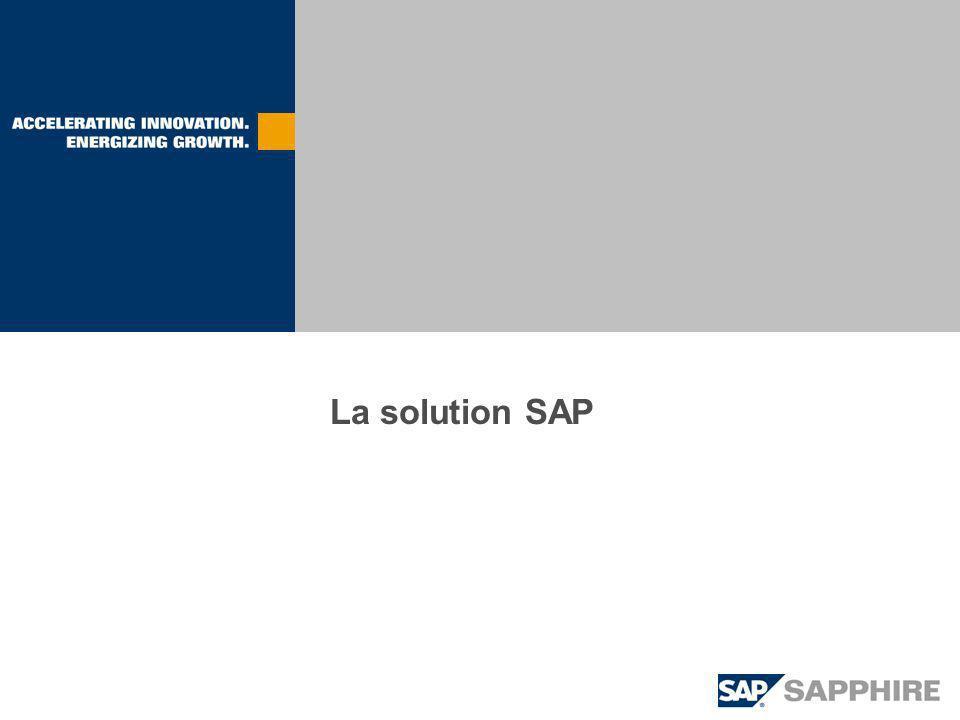 La solution SAP