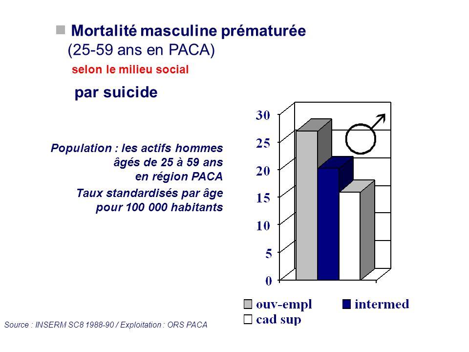 Mortalité masculine prématurée (25-59 ans en PACA) selon le milieu social