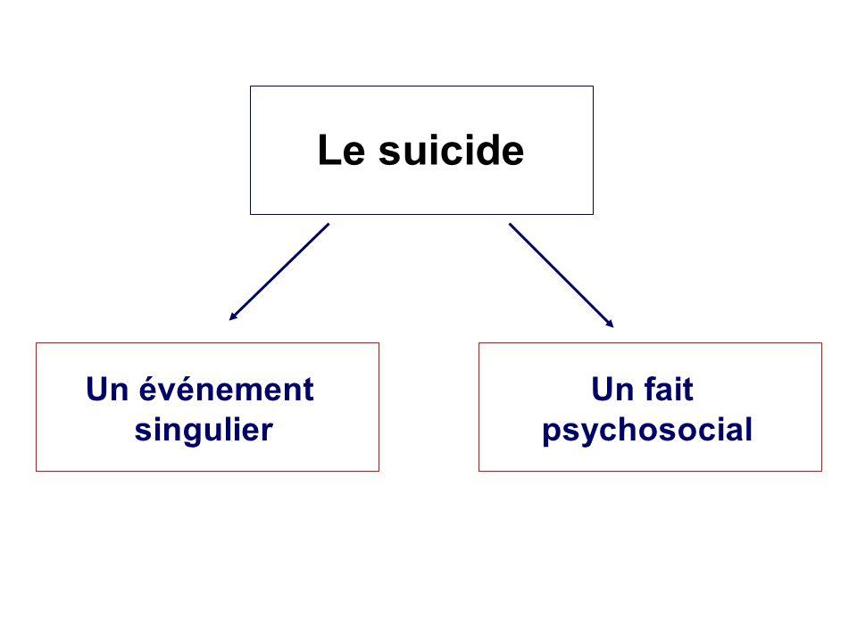 Le suicide Un événement singulier Un fait psychosocial