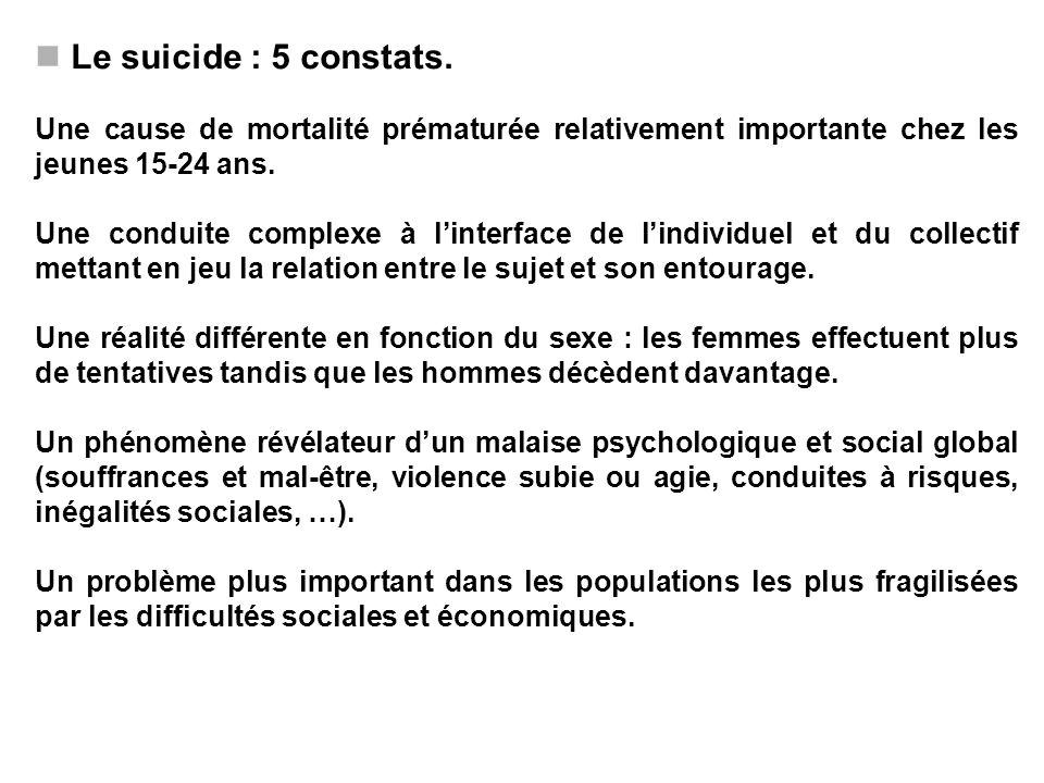 Le suicide : 5 constats. Une cause de mortalité prématurée relativement importante chez les jeunes 15-24 ans.