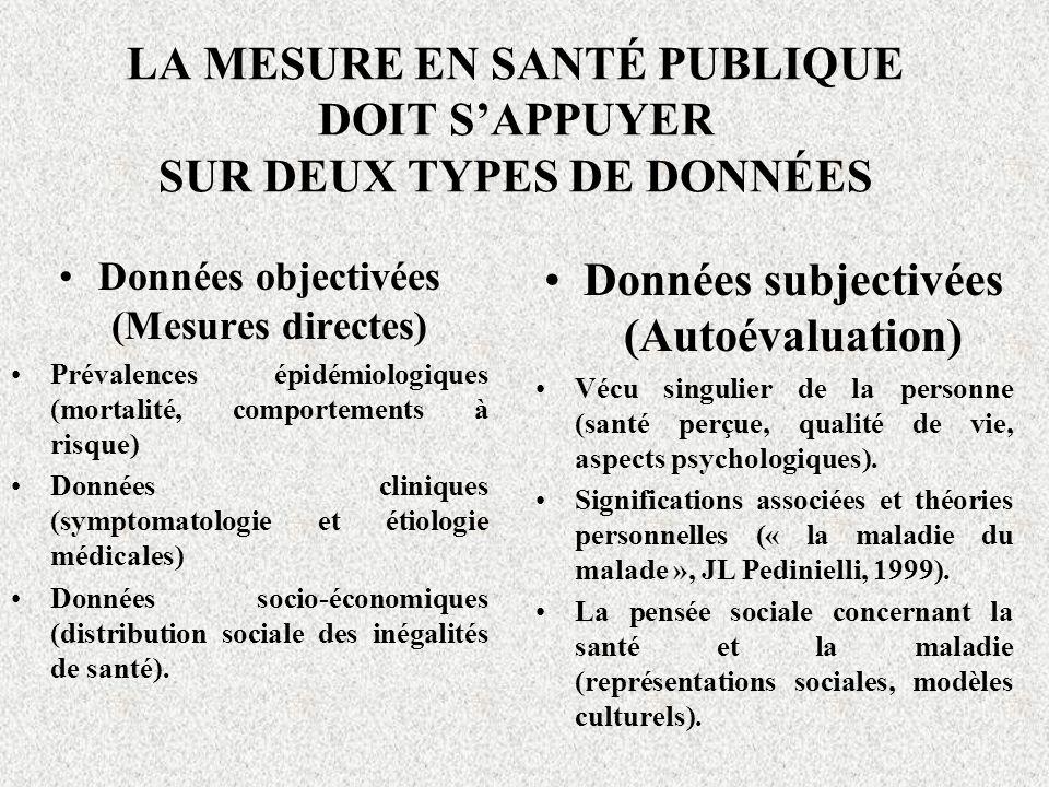 LA MESURE EN SANTÉ PUBLIQUE DOIT S'APPUYER SUR DEUX TYPES DE DONNÉES