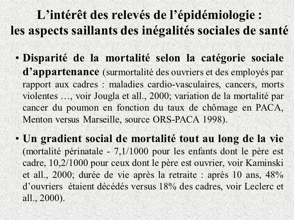L'intérêt des relevés de l'épidémiologie : les aspects saillants des inégalités sociales de santé