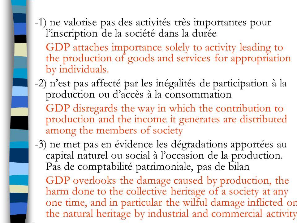 -1) ne valorise pas des activités très importantes pour l'inscription de la société dans la durée