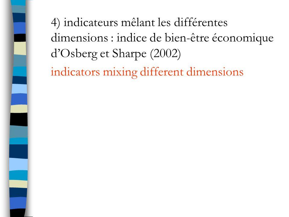 4) indicateurs mêlant les différentes dimensions : indice de bien-être économique d'Osberg et Sharpe (2002)