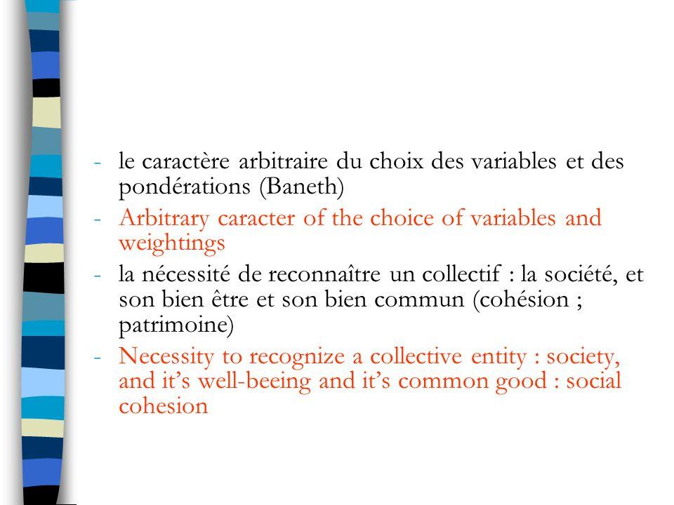 le caractère arbitraire du choix des variables et des pondérations (Baneth)