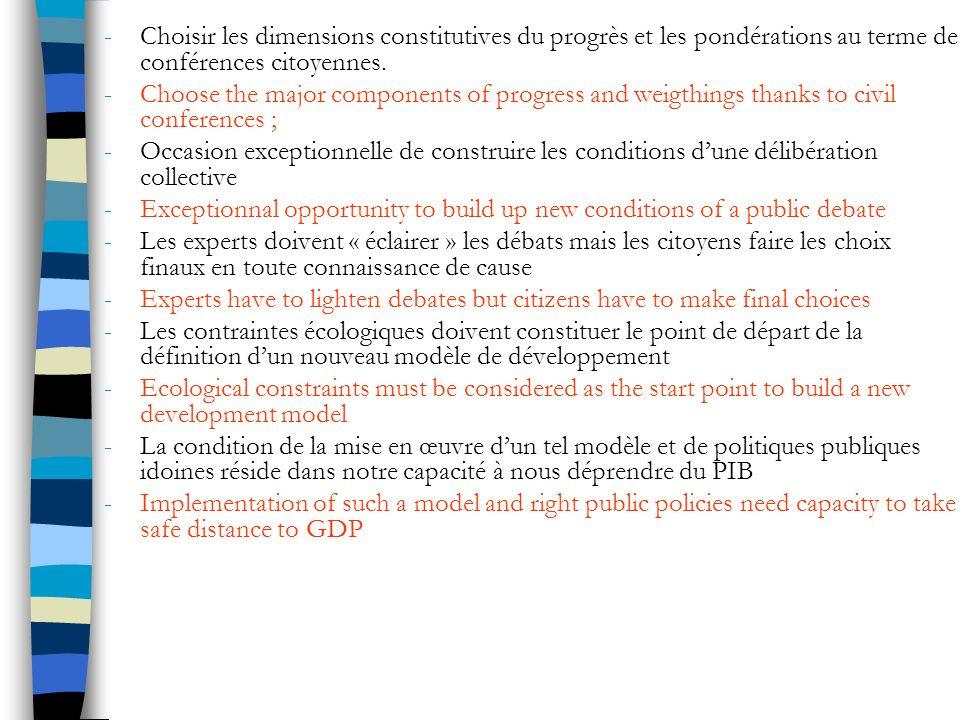 Choisir les dimensions constitutives du progrès et les pondérations au terme de conférences citoyennes.