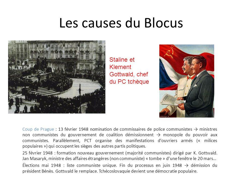 Les causes du Blocus Staline et Klement Gottwald, chef du PC tchèque