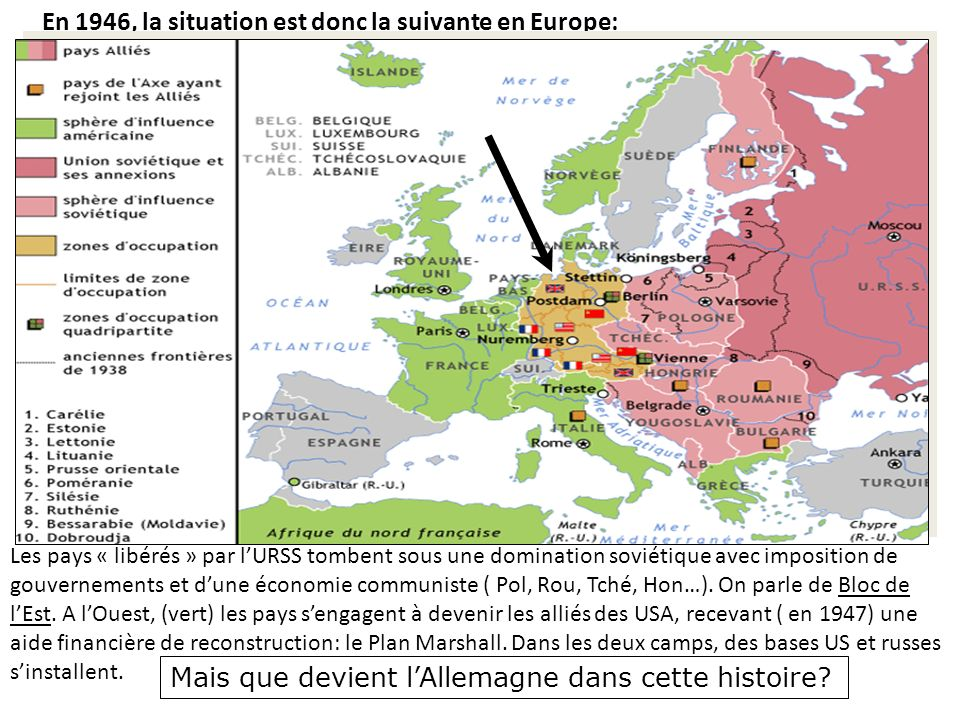 En 1946, la situation est donc la suivante en Europe: