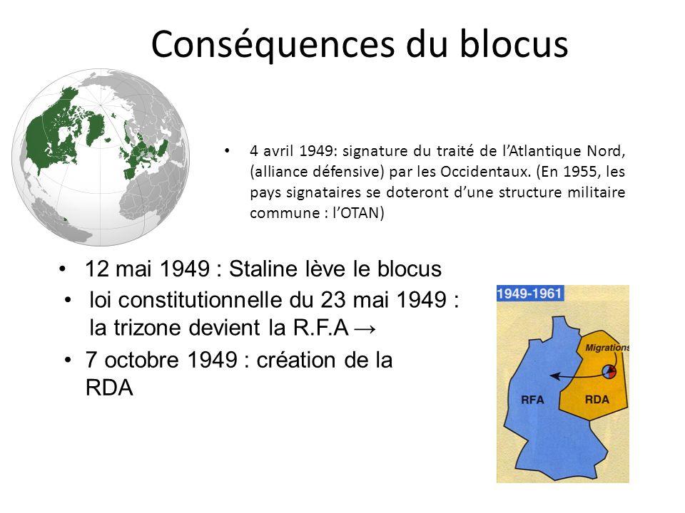 Conséquences du blocus