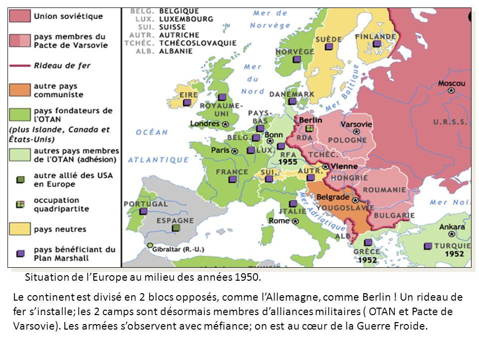 Situation de l'Europe au milieu des années 1950.