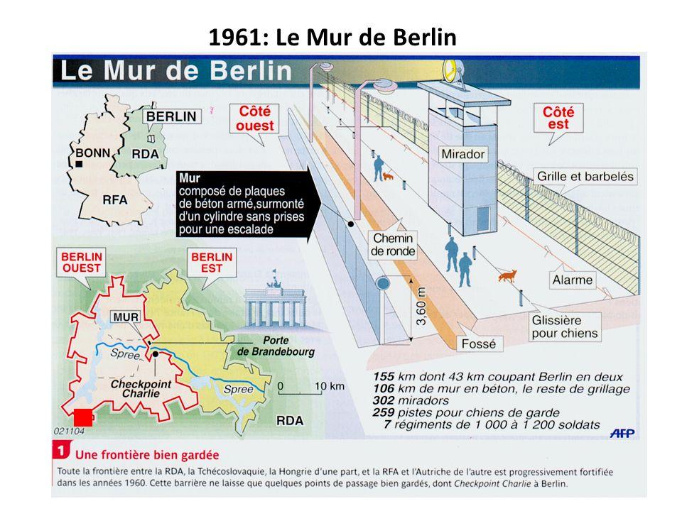 1961: Le Mur de Berlin