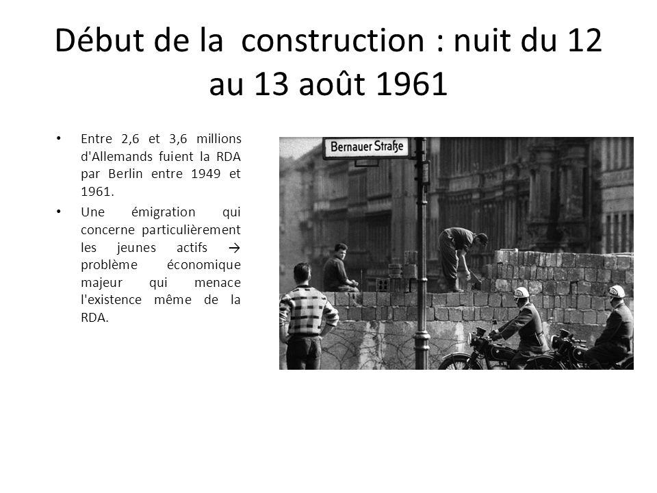 Début de la construction : nuit du 12 au 13 août 1961