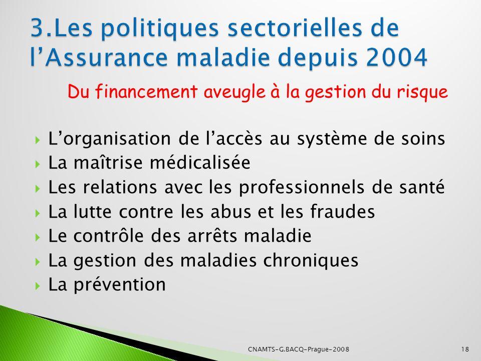3.Les politiques sectorielles de l'Assurance maladie depuis 2004