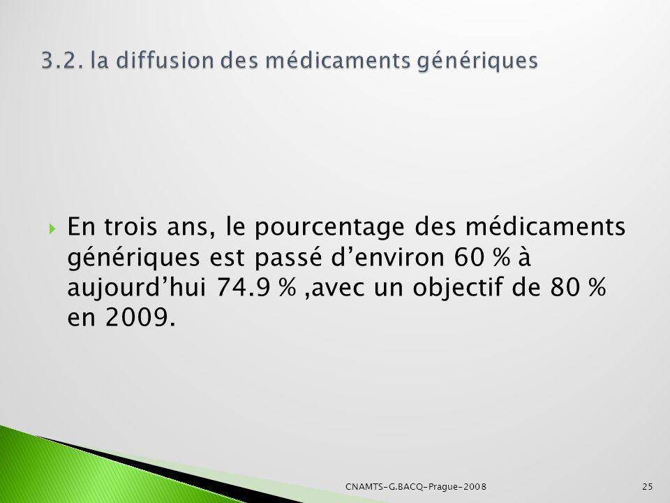 3.2. la diffusion des médicaments génériques