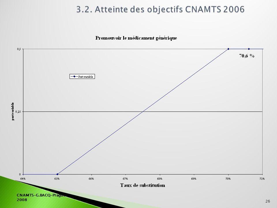 3.2. Atteinte des objectifs CNAMTS 2006