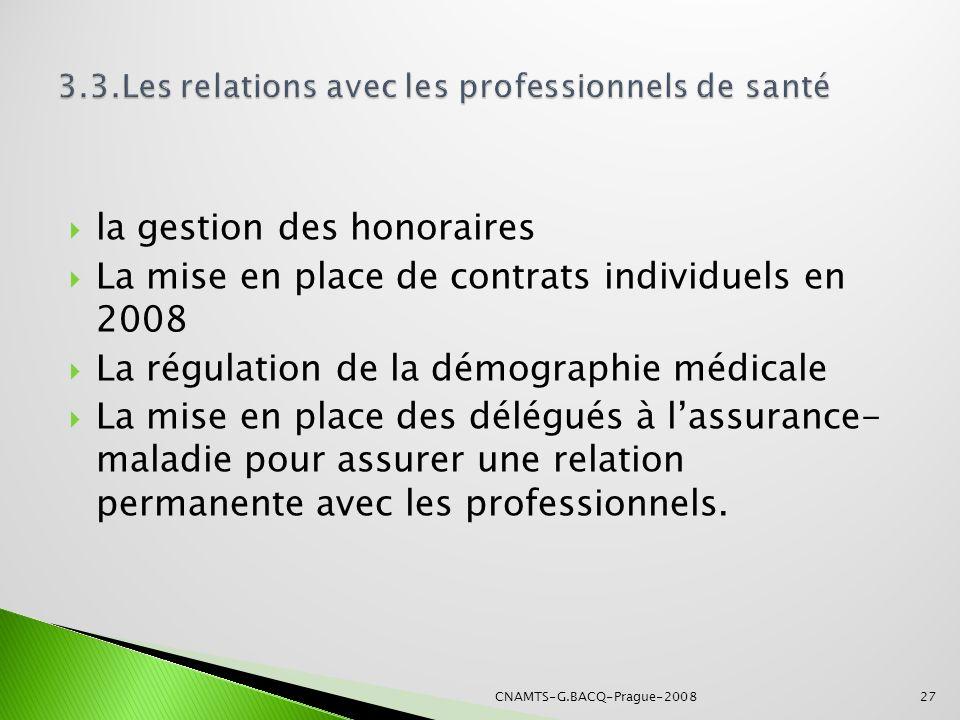 3.3.Les relations avec les professionnels de santé