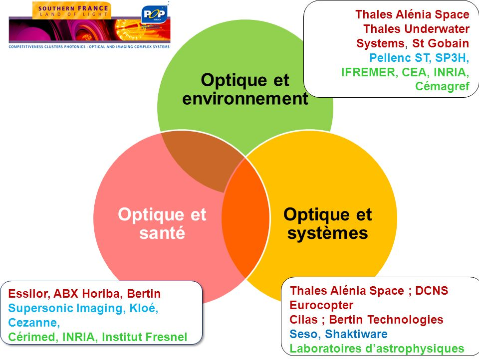 Optique et environnement