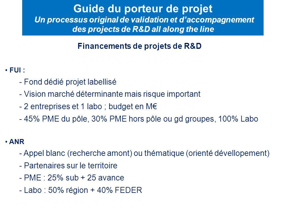 Financements de projets de R&D