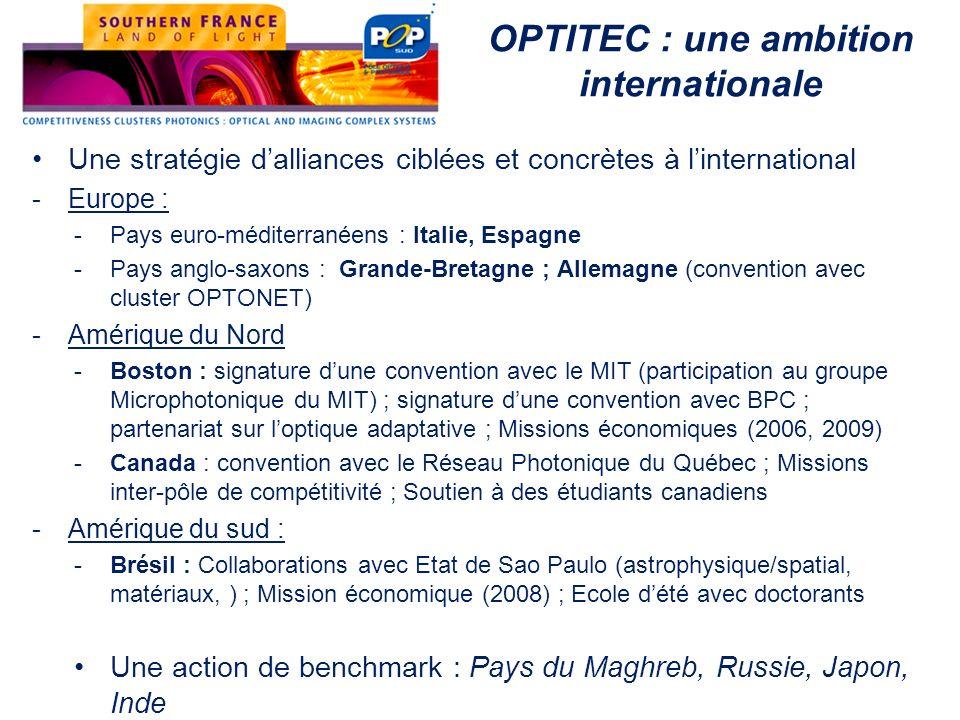 OPTITEC : une ambition internationale