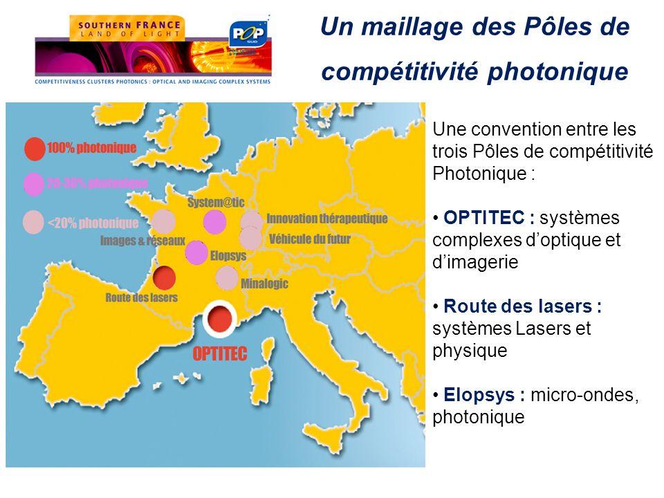 Un maillage des Pôles de compétitivité photonique