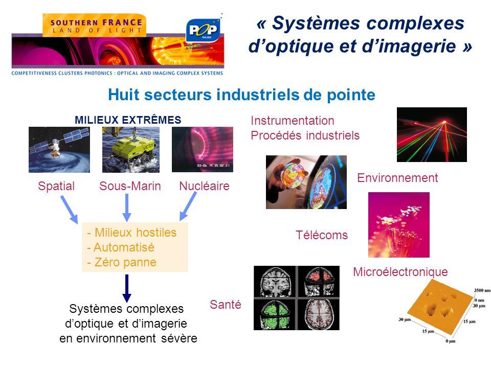 « Systèmes complexes d'optique et d'imagerie »