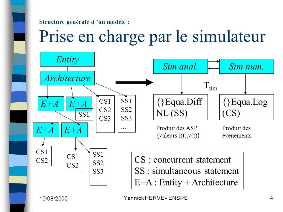 Structure générale d 'un modèle : Prise en charge par le simulateur