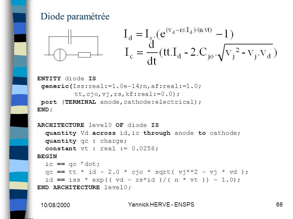 Diode paramétrée