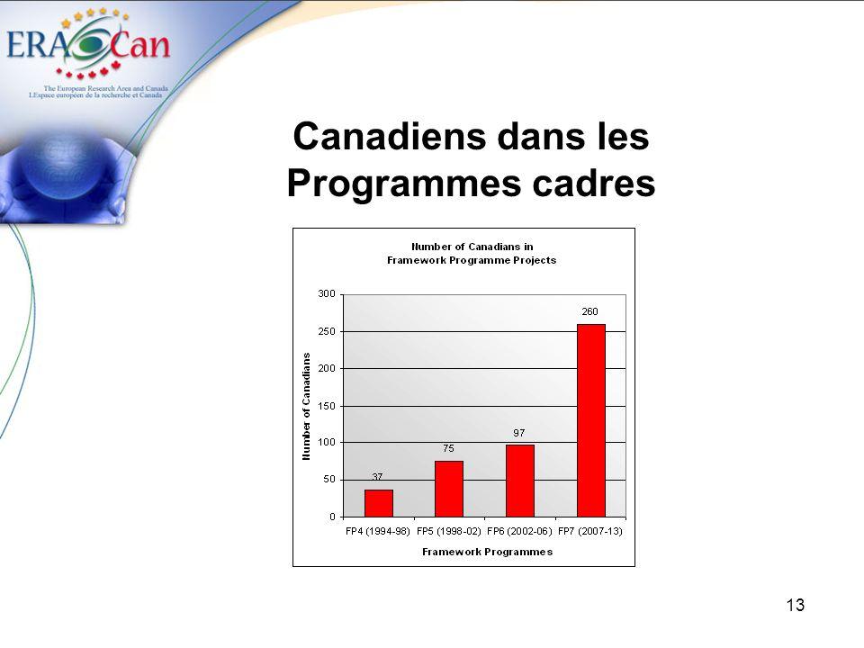 Canadiens dans les Programmes cadres