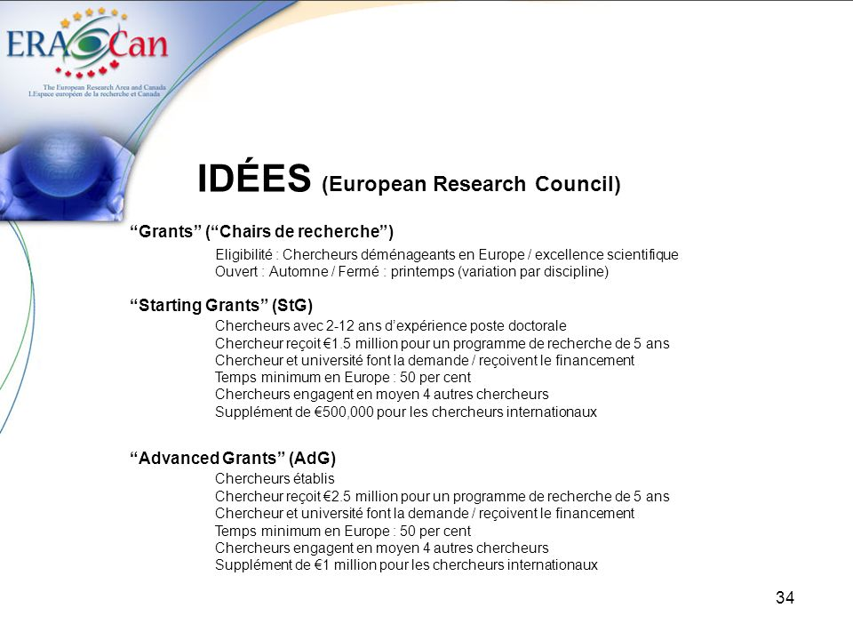 IDÉES (European Research Council)