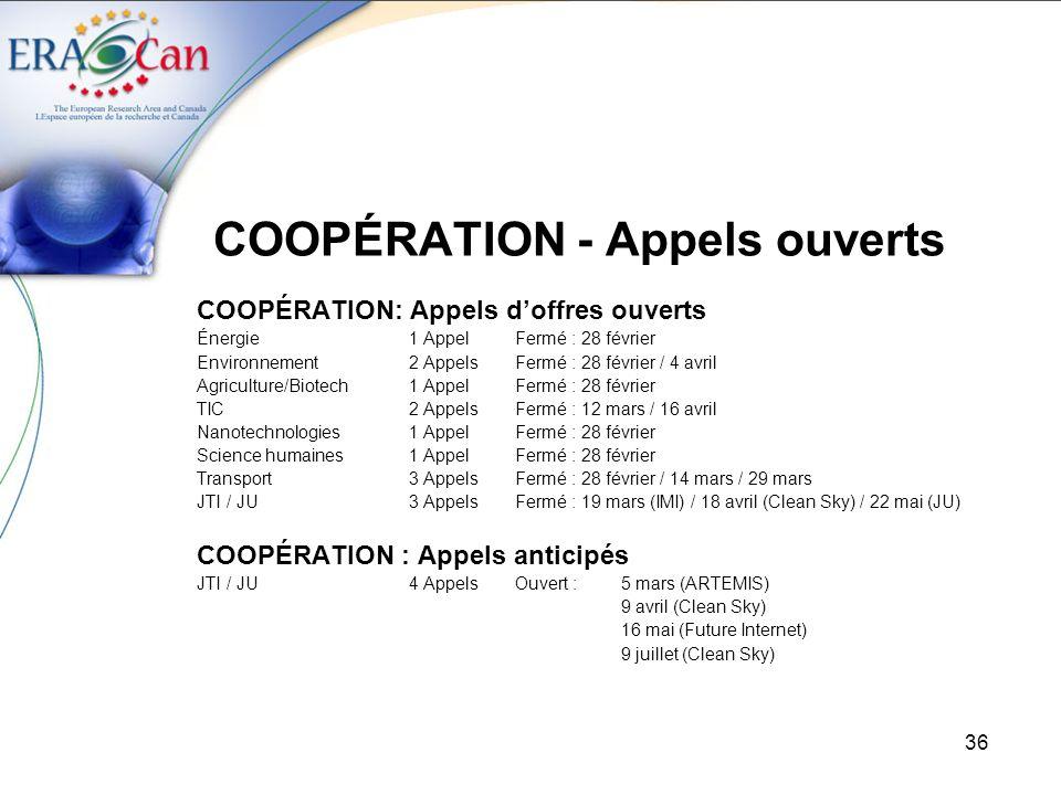 COOPÉRATION - Appels ouverts